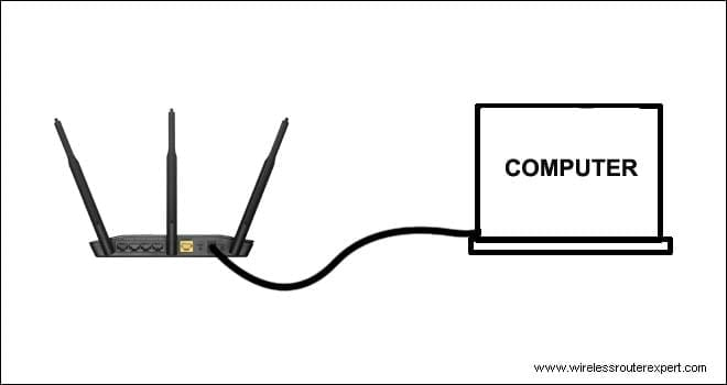 connect to computer